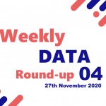 Weekly Data Round-up 4