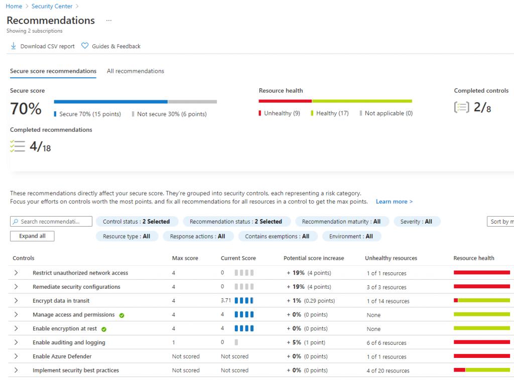 Azure Advisor and Azure Score
